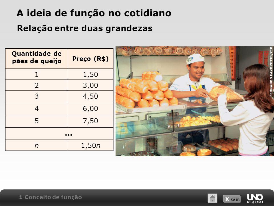 X SAIR A ideia de função no cotidiano Relação entre duas grandezas Quantidade de pães de queijo Preço (R$) 11,50 23,00 34,50 46,00 57,50... n1,50n 1 C