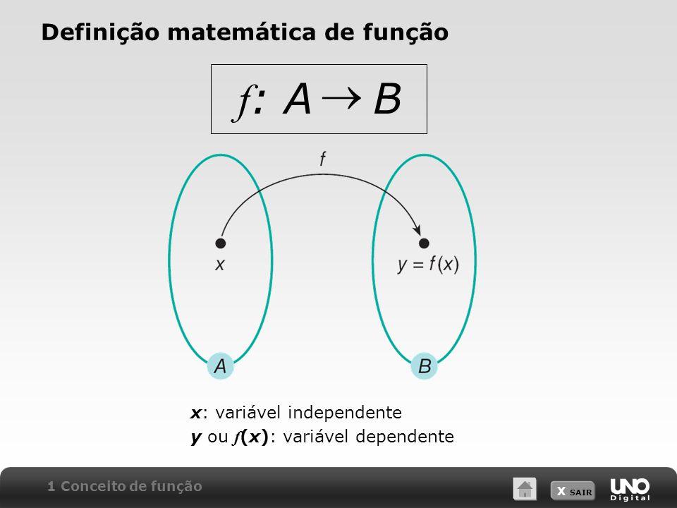 X SAIR Definição matemática de função x: variável independente y ou f (x): variável dependente 1 Conceito de função f : A B 