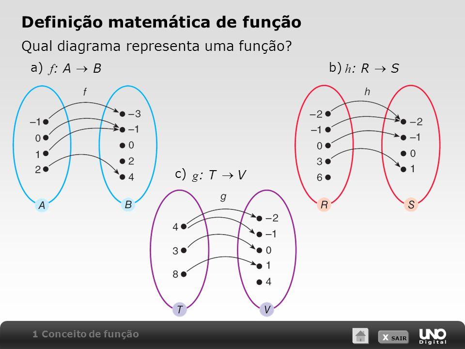 X SAIR Definição matemática de função Qual diagrama representa uma função? a) c) b) 1 Conceito de função  f : A B  h : R S  g : T V