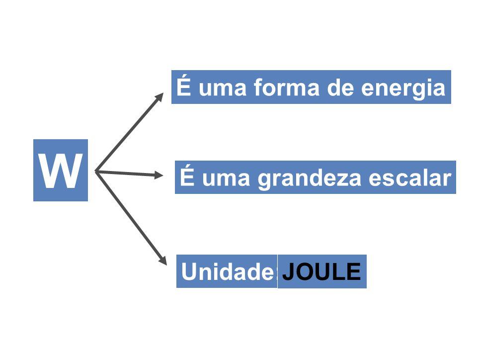 W É uma forma de energia É uma grandeza escalar Unidade: JOULE