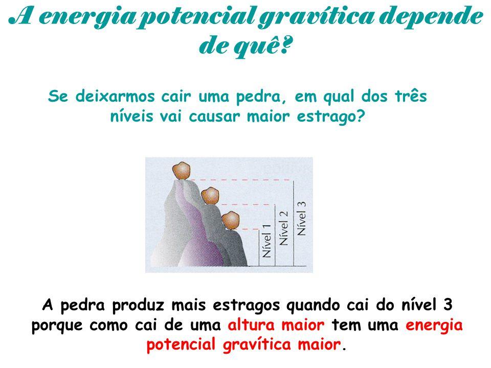 A energia potencial gravítica depende de quê? Se deixarmos cair uma pedra, em qual dos três níveis vai causar maior estrago? A pedra produz mais estra