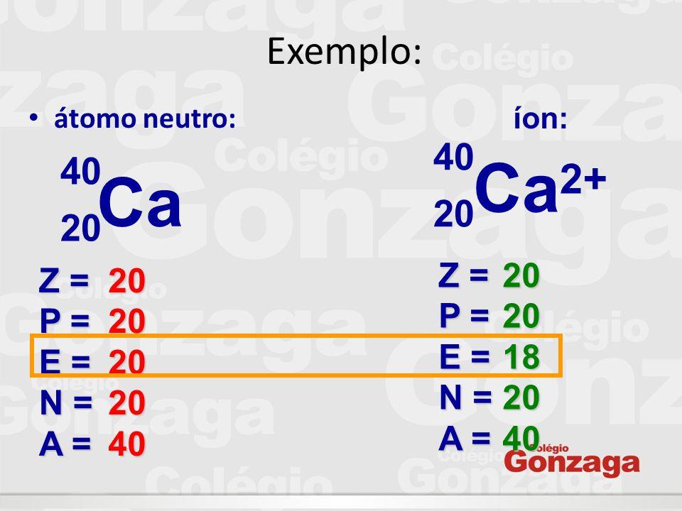 Isótopos São átomos com o mesmo número de prótons e diferentes números de massa.