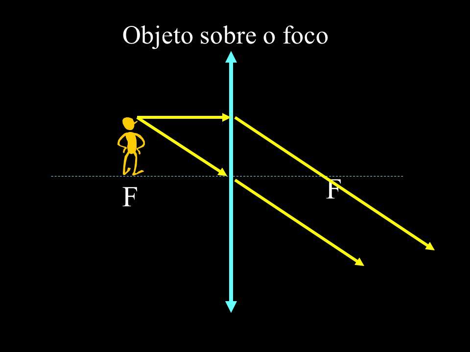 F F Objeto sobre o foco