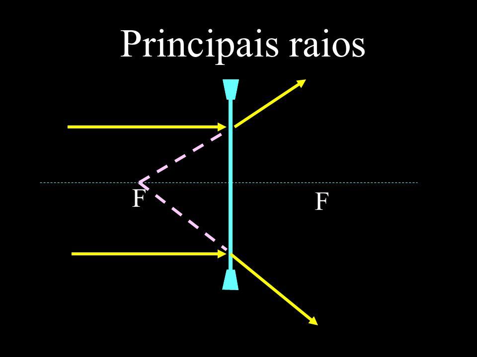 Principais raios F F