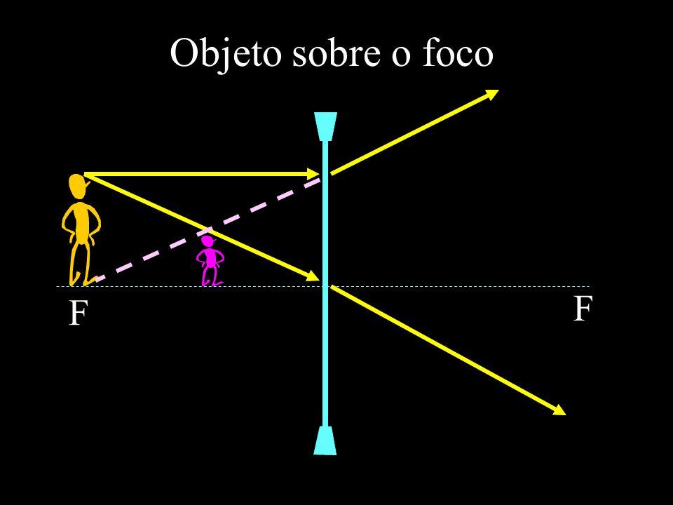 Objeto sobre o foco F F