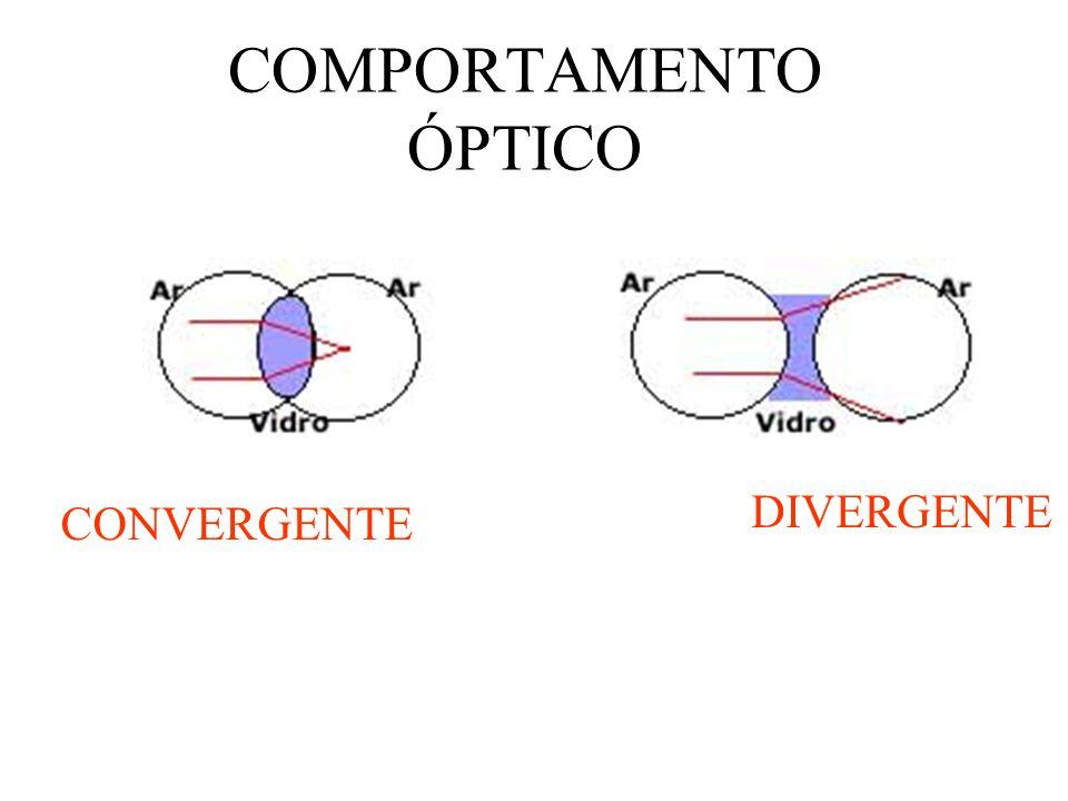Lentes convergentes