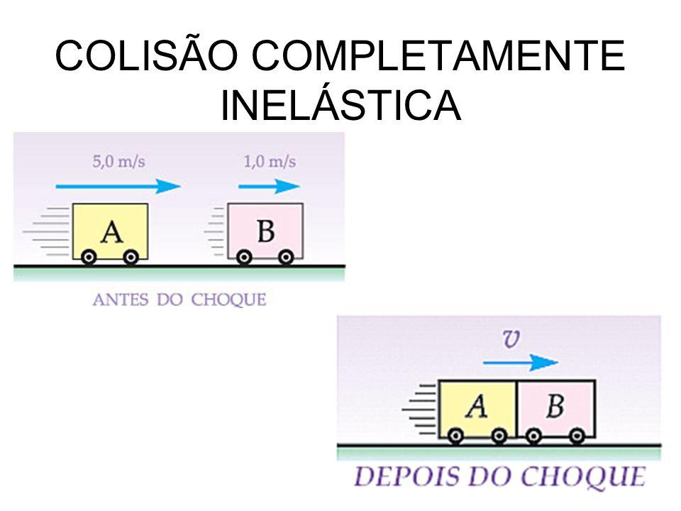 COLISÃO COMPLETAMENTE INELÁSTICA