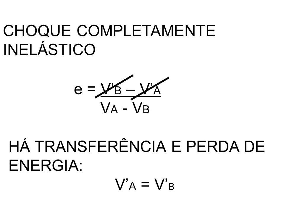 CHOQUE COMPLETAMENTE INELÁSTICO e = V' B – V' A V A - V B HÁ TRANSFERÊNCIA E PERDA DE ENERGIA: V' A = V' B