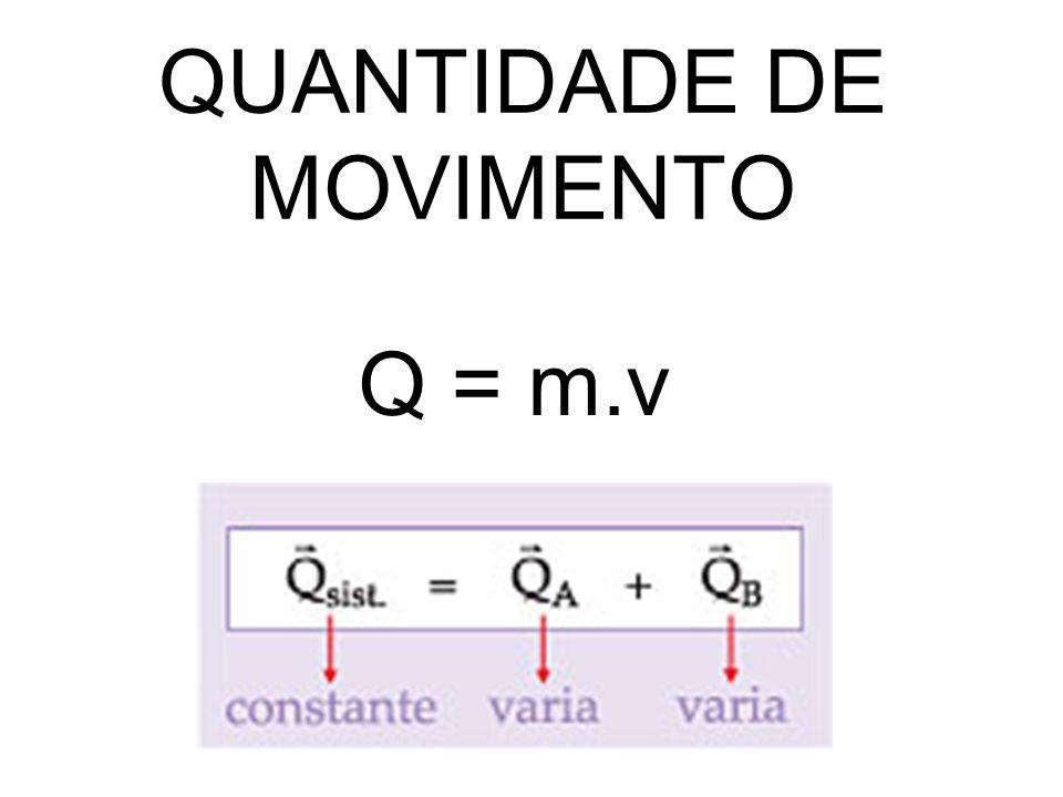 QUANTIDADE DE MOVIMENTO Q = m.v
