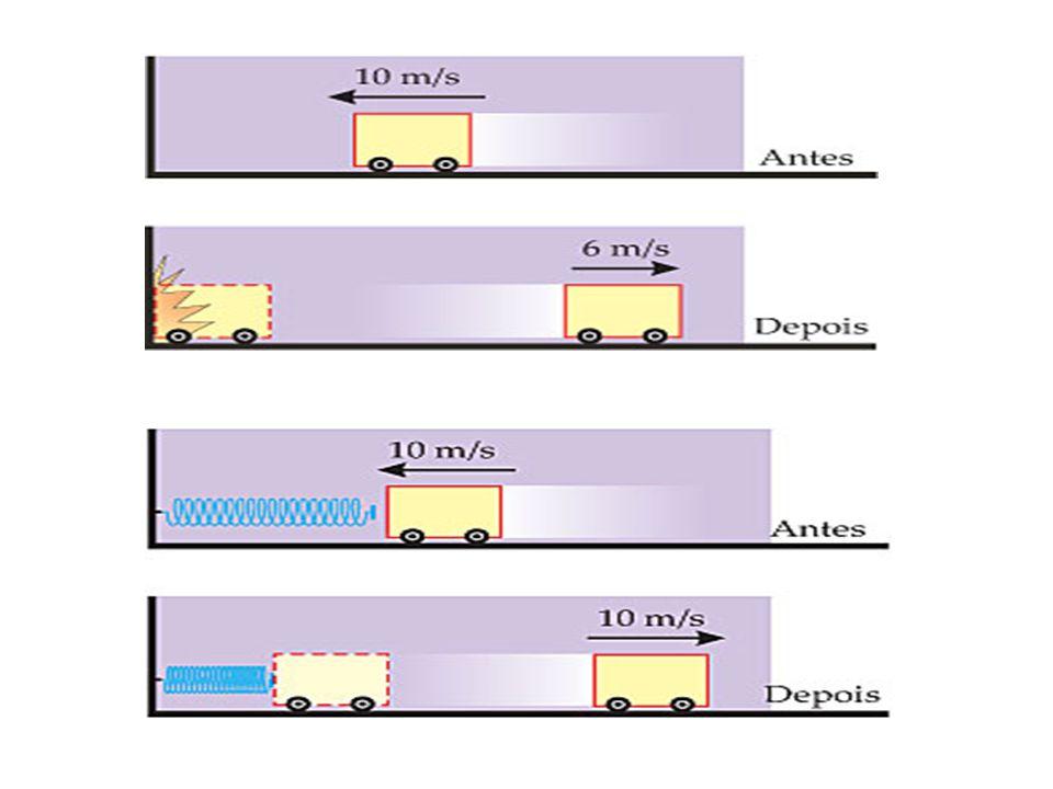 TRÊS CASOS JÁ VISTOS POR NÓS: BOLINHA CHOCANDO-SE CONTRA PAREDE: V'b = - e.Vb RAQUETE ATINGINDO A BOLINHA: V'b = 2.Vr BOLINHA ABANDONADA DE UMA CERTA ALTURA: e = (h/H) 1/2 H – altura antes do choque h – altura depois do choque