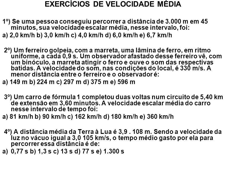 EXERCÍCIOS DE VELOCIDADE MÉDIA 1º) Se uma pessoa conseguiu percorrer a distância de 3.000 m em 45 minutos, sua velocidade escalar média, nesse interva