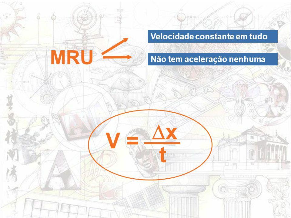 MRU t V = xx Velocidade constante em tudo Não tem aceleração nenhuma