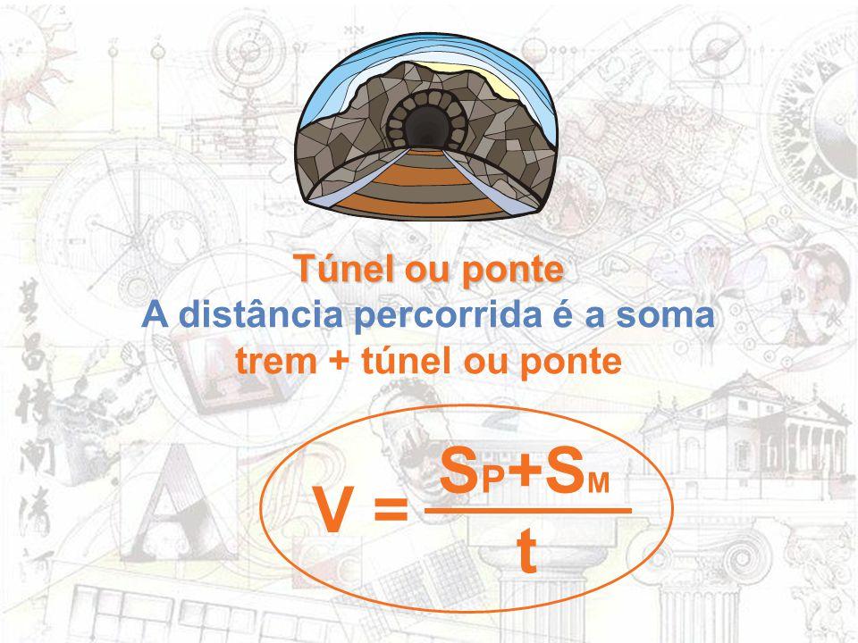 Túnel ou ponte A distância percorrida é a soma trem + túnel ou ponte V = S P +S M t