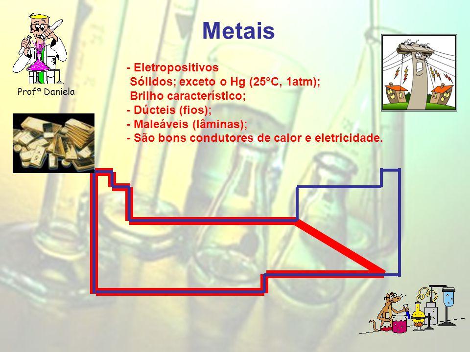 Metais Profª Daniela - Eletropositivos Sólidos; exceto o Hg (25°C, 1atm); Brilho característico; - Dúcteis (fios); - Maleáveis (lâminas); - São bons condutores de calor e eletricidade.