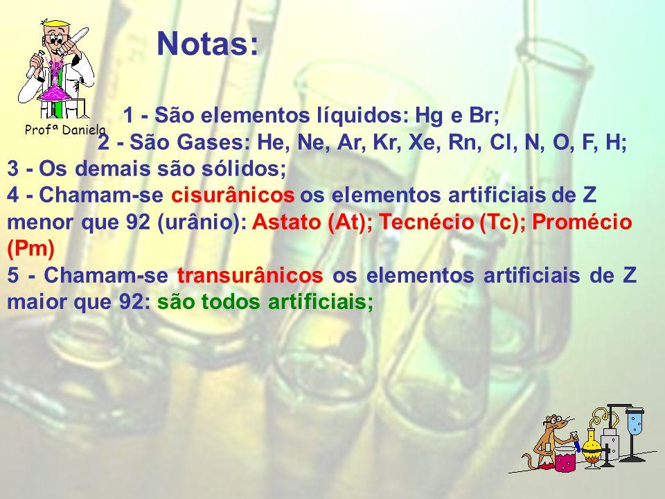 Notas: Profª Daniela 1 - São elementos líquidos: Hg e Br; 2 - São Gases: He, Ne, Ar, Kr, Xe, Rn, Cl, N, O, F, H; 3 - Os demais são sólidos; 4 - Chamam-se cisurânicos os elementos artificiais de Z menor que 92 (urânio): Astato (At); Tecnécio (Tc); Promécio (Pm) 5 - Chamam-se transurânicos os elementos artificiais de Z maior que 92: são todos artificiais;