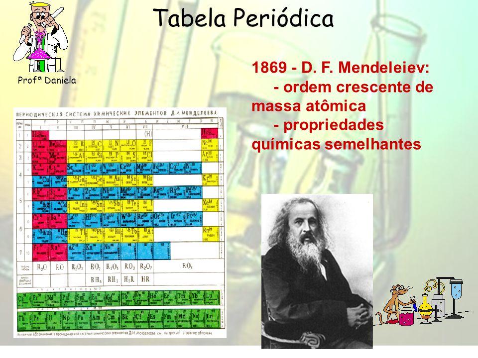 Tabela Periódica Profª Daniela 1869 - D.F.
