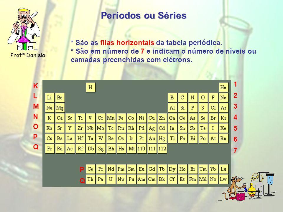 Períodos ou Séries Profª Daniela * São as filas horizontais da tabela periódica.