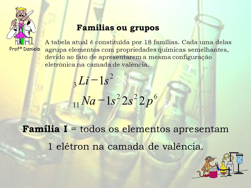 Profª Daniela Famílias ou grupos 6 2p 2 2s 2 1s 11 Na 2 1s 3 Li   A tabela atual é constituída por 18 famílias.