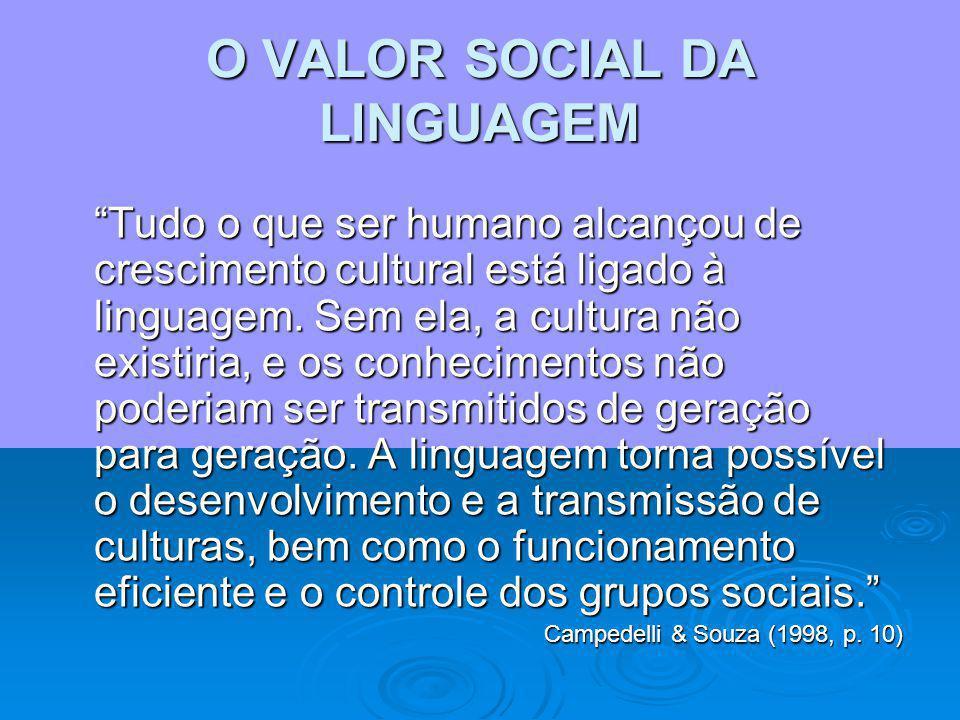 """O VALOR SIMBÓLICO DA LINGUAGEM """"As linguagens utilizadas pelos seres humanos pressupõem conhecimento, por parte de seus usuários, do valor simbólico d"""