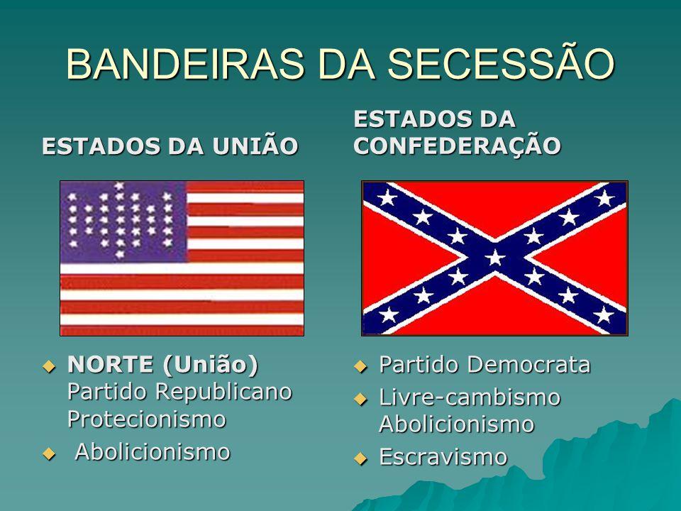BANDEIRAS DA SECESSÃO ESTADOS DA UNIÃO  NORTE (União) Partido Republicano Protecionismo  Abolicionismo ESTADOS DA CONFEDERAÇÃO  Partido Democrata 