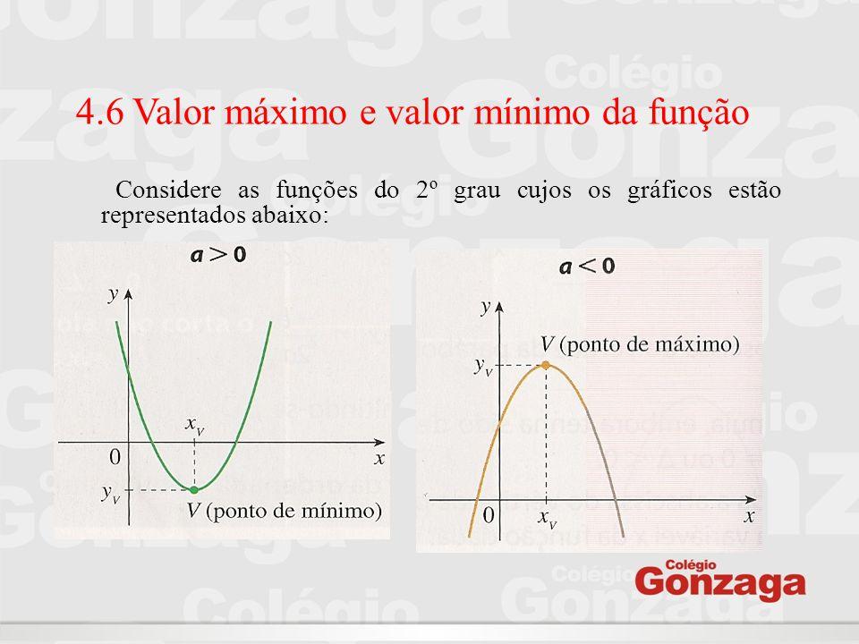 4.6 Valor máximo e valor mínimo da função Considere as funções do 2º grau cujos os gráficos estão representados abaixo:
