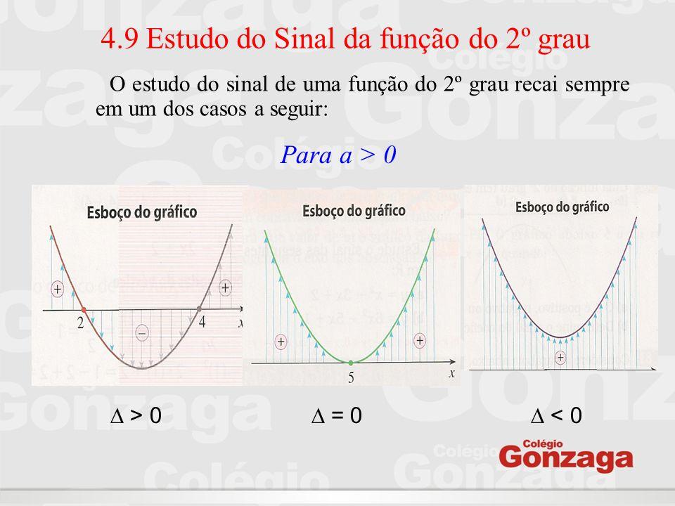 4.9 Estudo do Sinal da função do 2º grau O estudo do sinal de uma função do 2º grau recai sempre em um dos casos a seguir: ∆ > 0 ∆ = 0 ∆ < 0 Para a >