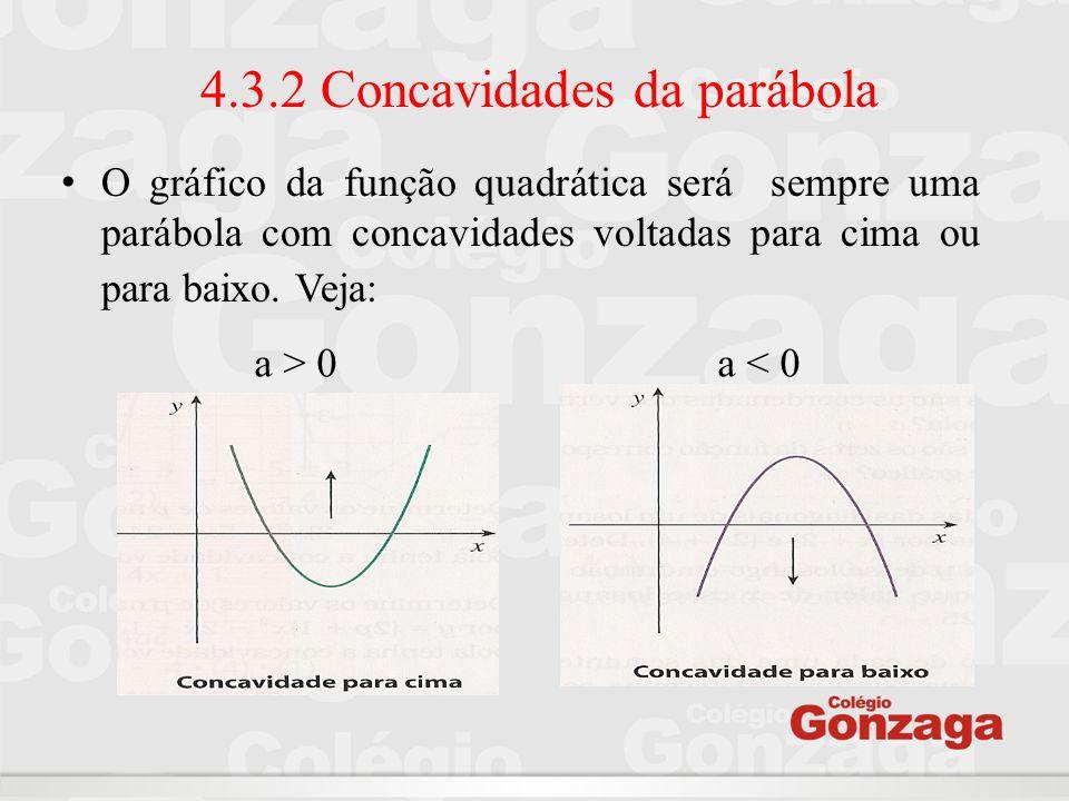 4.3.2 Concavidades da parábola O gráfico da função quadrática será sempre uma parábola com concavidades voltadas para cima ou para baixo. Veja: a > 0