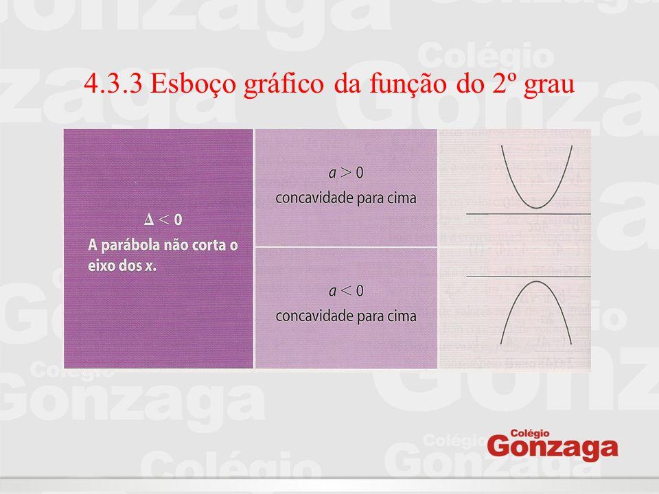 4.3.3 Conclusões (Esboço Gráfico): Se a função do 2º grau em estudo tiver ∆ > 0, então terá 2 raízes reais e diferentes (x 1 x 2 ).