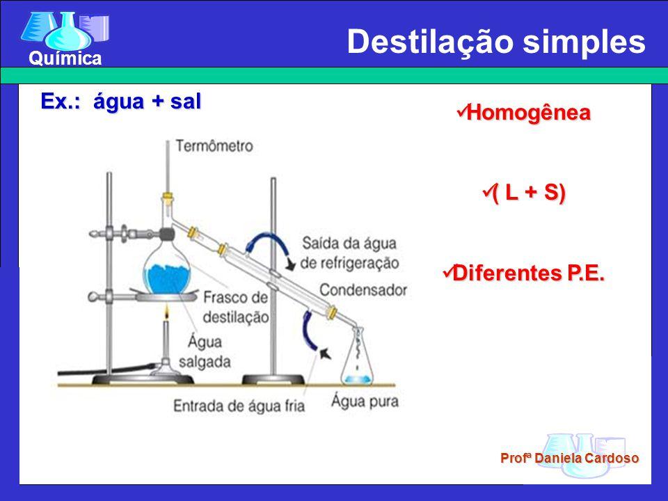 Profª Daniela Cardoso Química Destilação simples Ex.: água + sal Homogênea Homogênea ( L + S) ( L + S) Diferentes P.E. Diferentes P.E.