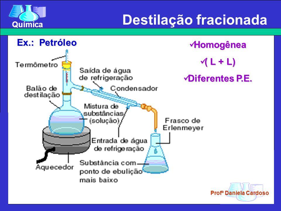 Profª Daniela Cardoso Química Homogênea Homogênea ( L + L) ( L + L) Diferentes P.E. Diferentes P.E. Destilação fracionada Ex.: Petróleo