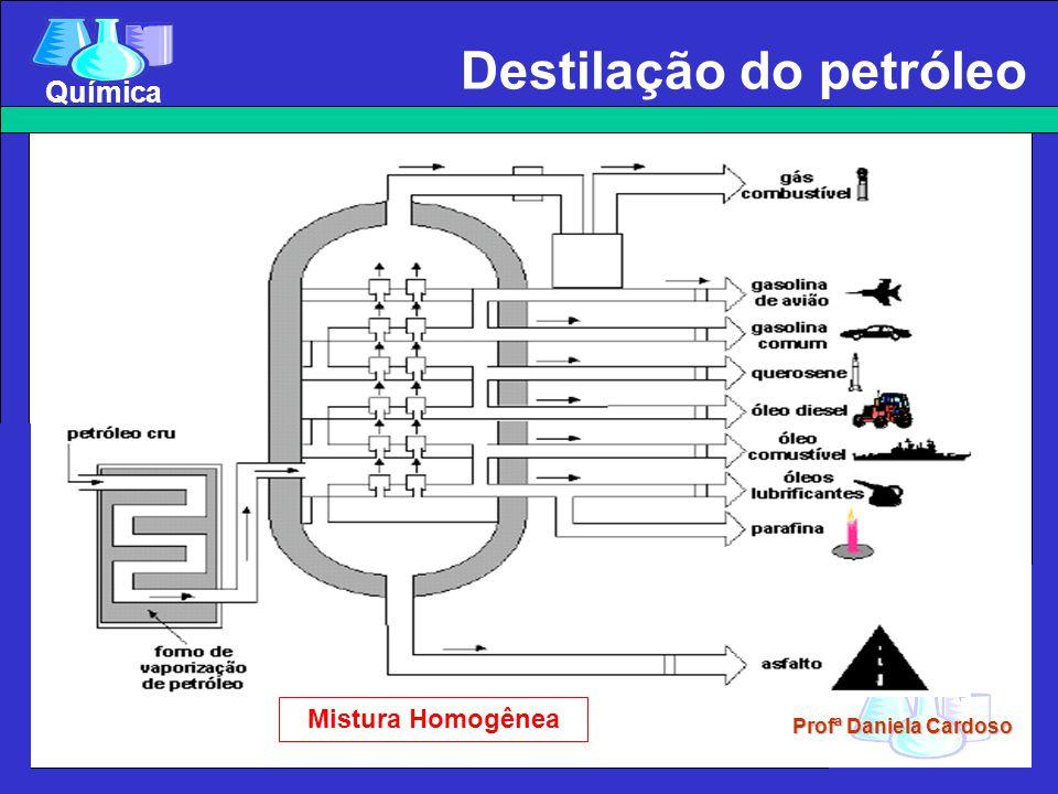 Profª Daniela Cardoso Química Destilação do petróleo Mistura Homogênea