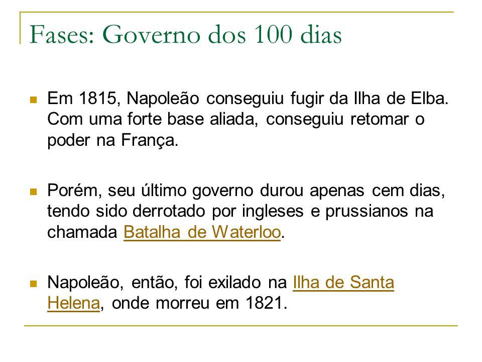 Fases: Governo dos 100 dias Em 1815, Napoleão conseguiu fugir da Ilha de Elba. Com uma forte base aliada, conseguiu retomar o poder na França. Porém,