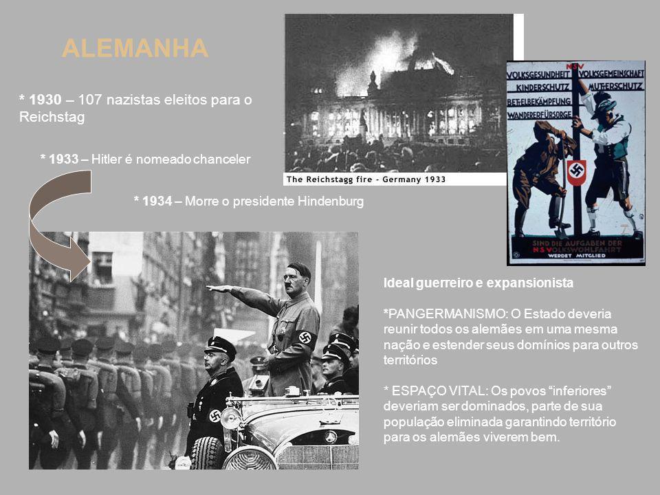 * 1930 – 107 nazistas eleitos para o Reichstag ALEMANHA * 1933 – Hitler é nomeado chanceler * 1934 – Morre o presidente Hindenburg Ideal guerreiro e e