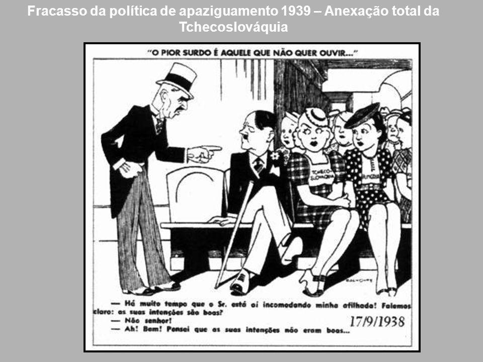 Fracasso da política de apaziguamento 1939 – Anexação total da Tchecoslováquia