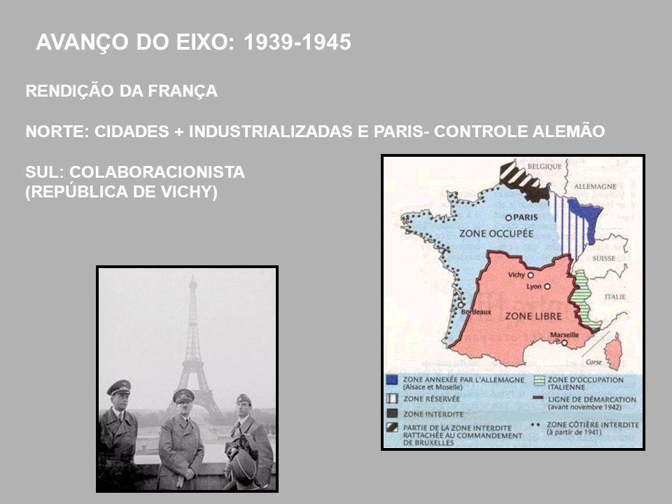 AVANÇO DO EIXO: 1939-1945 RENDIÇÃO DA FRANÇA NORTE: CIDADES + INDUSTRIALIZADAS E PARIS- CONTROLE ALEMÃO SUL: COLABORACIONISTA (REPÚBLICA DE VICHY)
