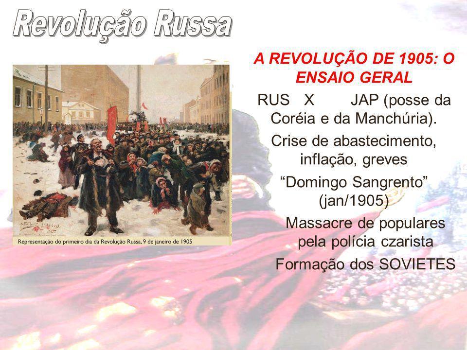 """A REVOLUÇÃO DE 1905: O ENSAIO GERAL RUSXJAP (posse da Coréia e da Manchúria). Crise de abastecimento, inflação, greves """"Domingo Sangrento"""" (jan/1905)"""