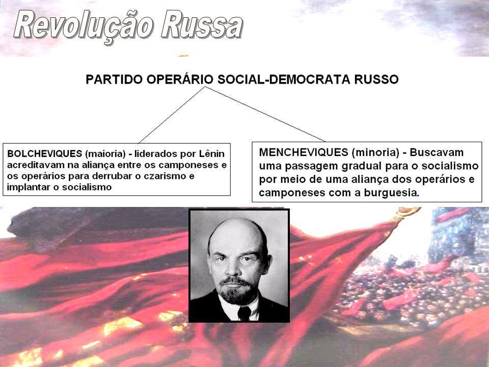 -Soviete de Petrogrado (controlado pelos Mencheviques e Socialistas- Revolucionários) -Renúncia do Czar -Kerênsky (menchevique) assume o controle da Duma.