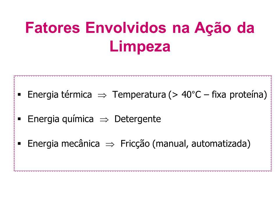 Fatores Envolvidos na Ação da Limpeza  Energia térmica  Temperatura (> 40°C – fixa proteína)  E nergia química  Detergente  Energia mecânica  Fr