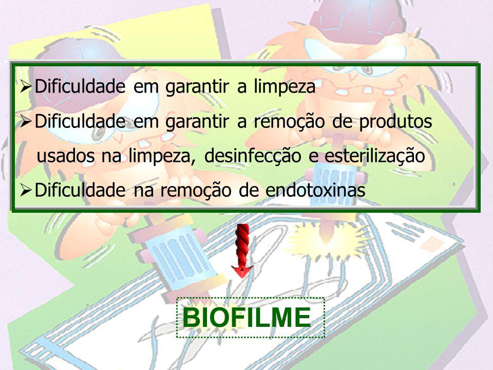  Dificuldade em garantir a limpeza  Dificuldade em garantir a remoção de produtos usados na limpeza, desinfecção e esterilização  Dificuldade na re