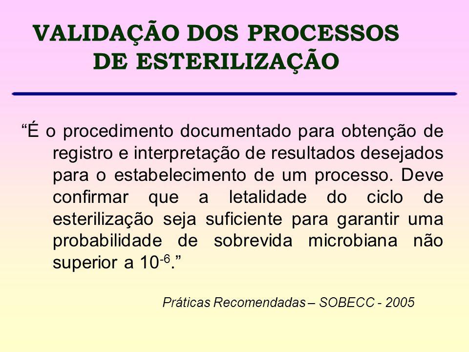 """VALIDAÇÃO DOS PROCESSOS DE ESTERILIZAÇÃO """"É o procedimento documentado para obtenção de registro e interpretação de resultados desejados para o estabe"""