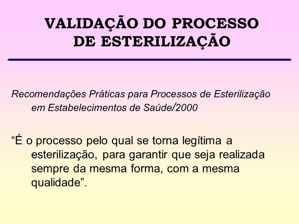 """VALIDAÇÃO DO PROCESSO DE ESTERILIZAÇÃO Recomendações Práticas para Processos de Esterilização em Estabelecimentos de Saúde / 2000 """"É o processo pelo q"""