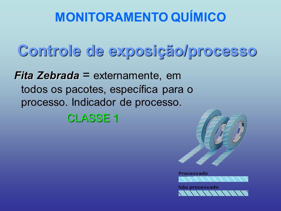 Fita Zebrada Fita Zebrada = externamente, em todos os pacotes, específica para o processo. Indicador de processo. CLASSE 1 Controle de exposição/proce