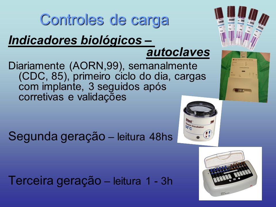 Controles de carga Indicadores biológicos – autoclaves Diariamente (AORN,99), semanalmente (CDC, 85), primeiro ciclo do dia, cargas com implante, 3 se