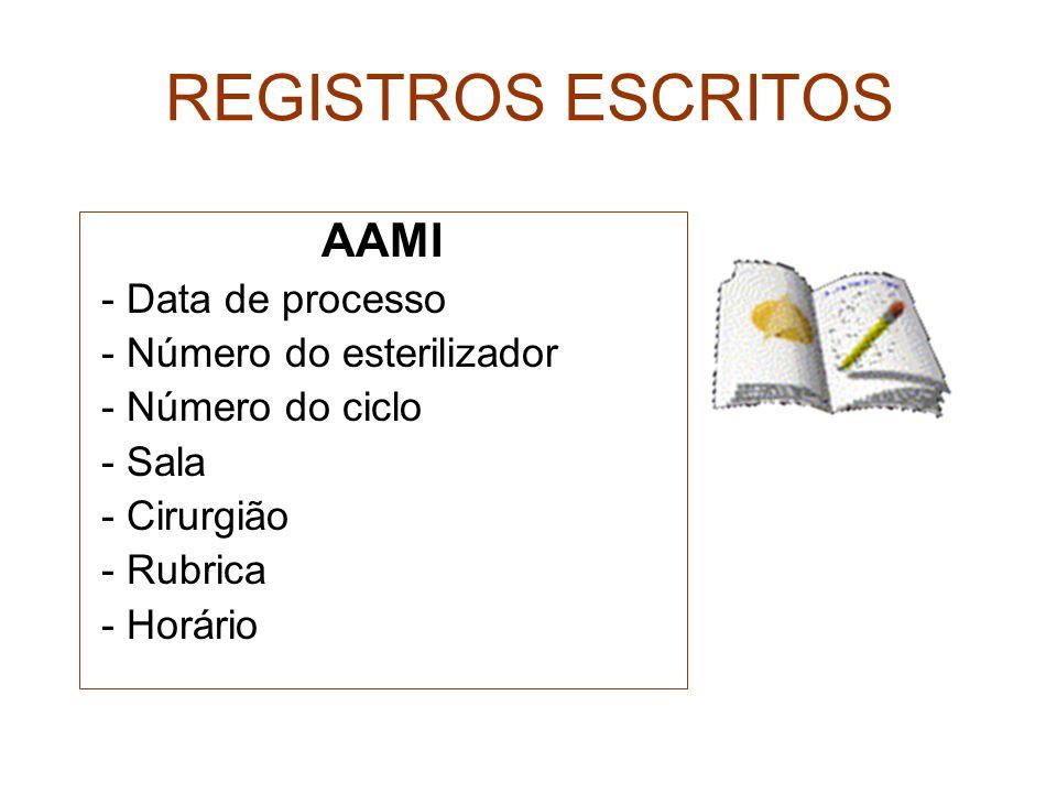 REGISTROS ESCRITOS AAMI - Data de processo - Número do esterilizador - Número do ciclo - Sala - Cirurgião - Rubrica - Horário