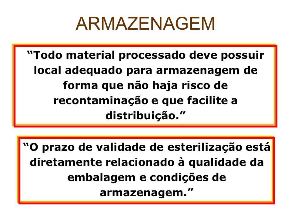 """""""O prazo de validade de esterilização está diretamente relacionado à qualidade da embalagem e condições de armazenagem."""" """"Todo material processado dev"""