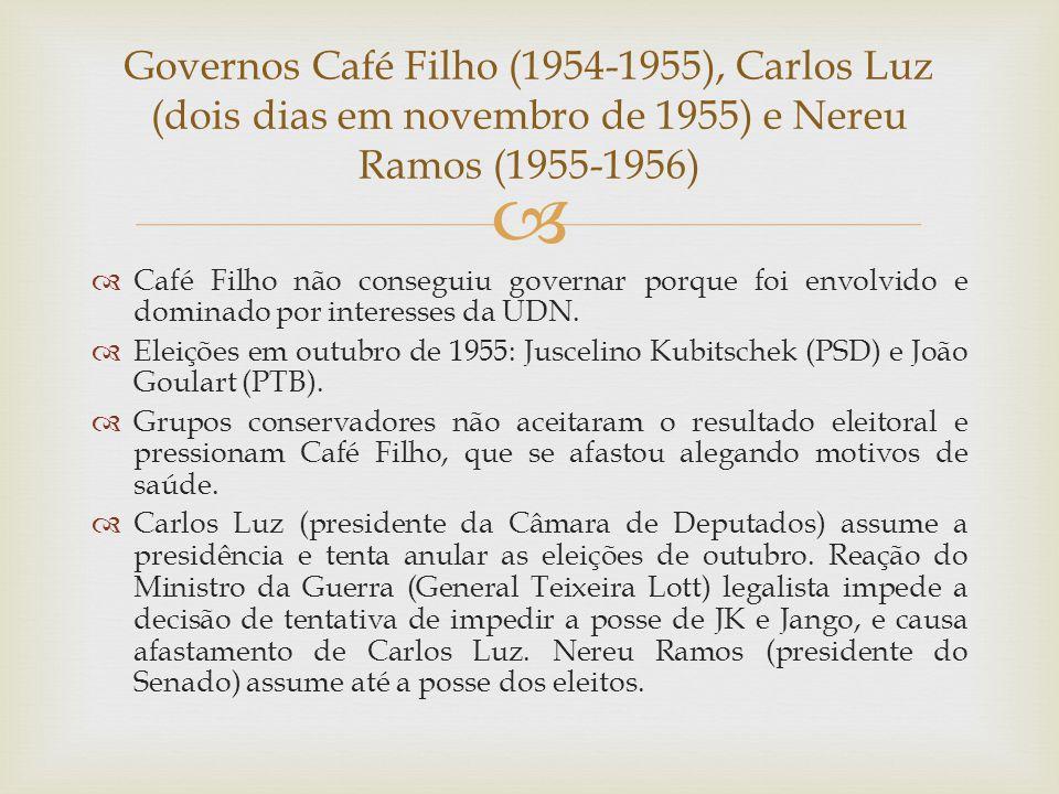   Café Filho não conseguiu governar porque foi envolvido e dominado por interesses da UDN.  Eleições em outubro de 1955: Juscelino Kubitschek (PSD)