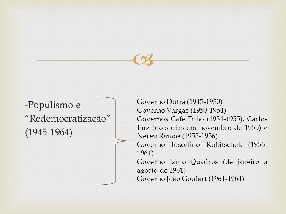 """ -Populismo e """"Redemocratização"""" (1945-1964) Governo Dutra (1945-1950) Governo Vargas (1950-1954) Governos Café Filho (1954-1955), Carlos Luz (dois d"""