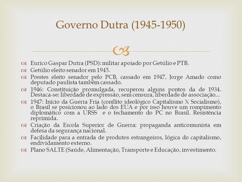   Eurico Gaspar Dutra (PSD): militar apoiado por Getúlio e PTB.  Getúlio eleito senador em 1945.  Prestes eleito senador pelo PCB, cassado em 1947