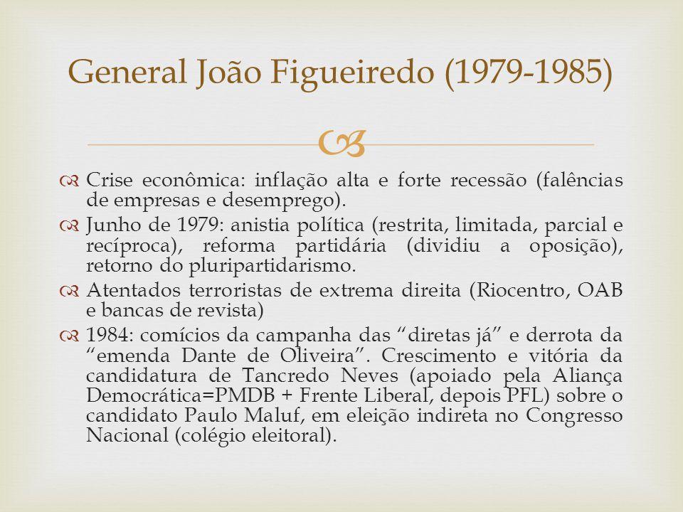   Crise econômica: inflação alta e forte recessão (falências de empresas e desemprego).  Junho de 1979: anistia política (restrita, limitada, parci