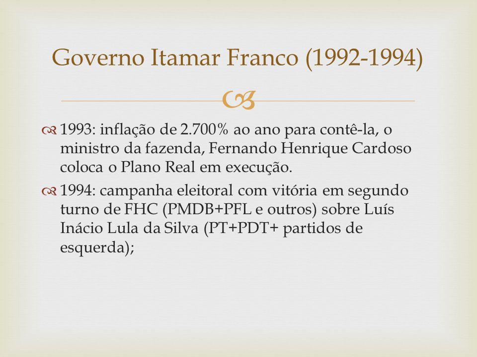   1993: inflação de 2.700% ao ano para contê-la, o ministro da fazenda, Fernando Henrique Cardoso coloca o Plano Real em execução.  1994: campanha